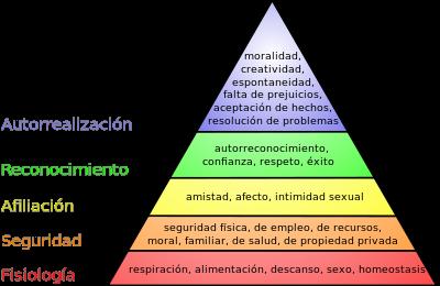 piramide-maslow-felicidad